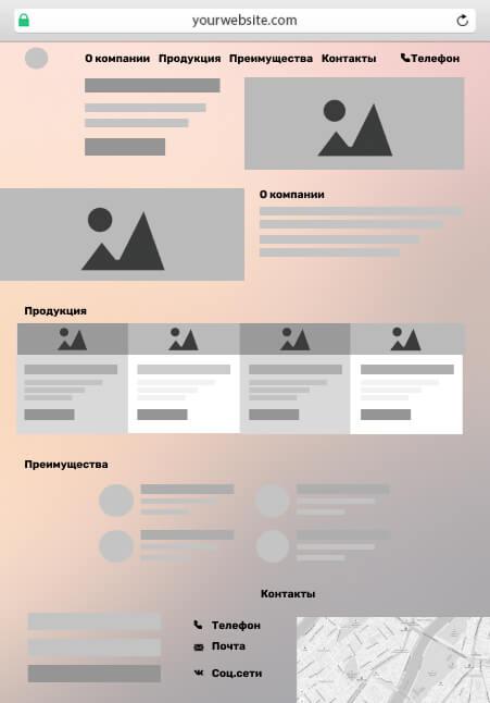 Структура сайта-визитки